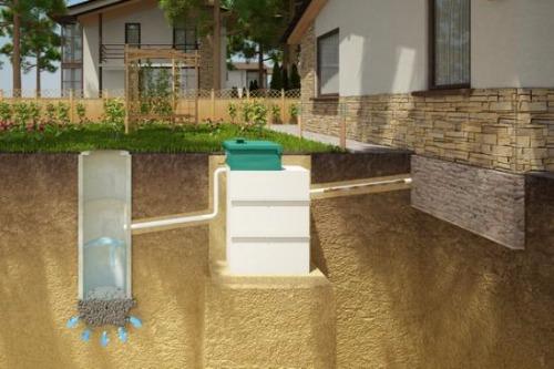 установка септика, канализации в частном доме